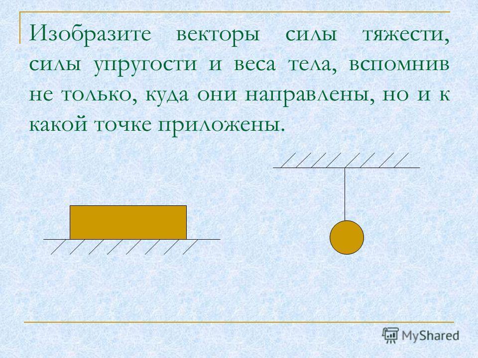 Изобразите векторы силы тяжести, силы упругости и веса тела, вспомнив не только, куда они направлены, но и к какой точке приложены.
