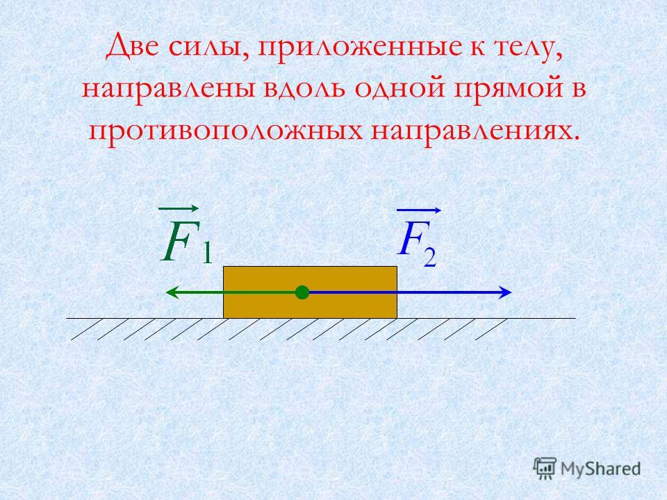 Две силы, приложенные к телу, направлены вдоль одной прямой в противоположных направлениях.