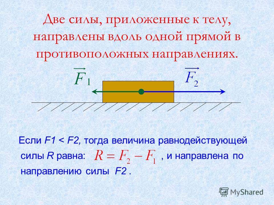 Две силы, приложенные к телу, направлены вдоль одной прямой в противоположных направлениях. Если F1 < F2, тогда величина равнодействующей силы R равна:, и направлена по направлению силы F2.