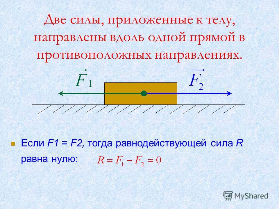 Две силы, приложенные к телу, направлены вдоль одной прямой в противоположных направлениях. Если F1 = F2, тогда равнодействующей сила R равна нулю: