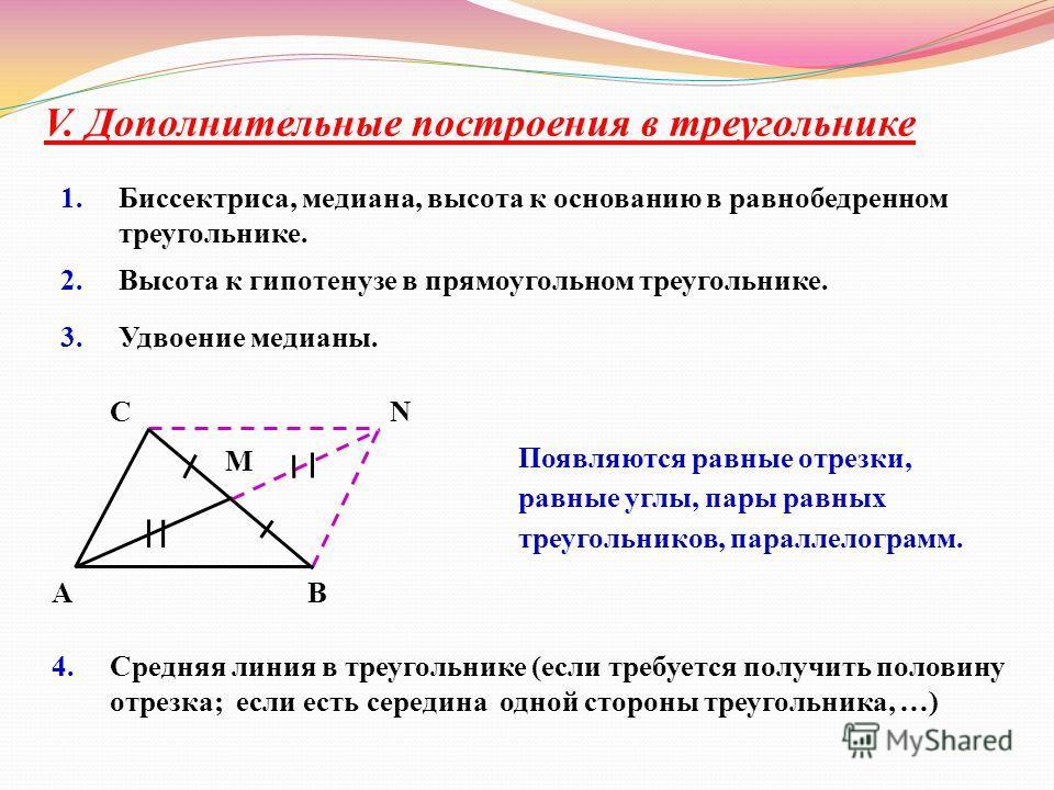 V. Дополнительные построения в треугольнике 1. Биссектриса, медиана, высота к основанию в равнобедренном треугольнике. 2. Высота к гипотенузе в прямоугольном треугольнике. 3. Удвоение медианы. Появляются равные отрезки, равные углы, пары равных треуг
