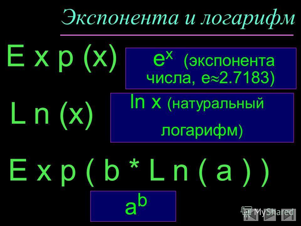 Экспонента и логарифм E x p (x) ln x (натуральный логарифм ) L n (x) e x (экспонента числа, e 2.7183) E x p ( b * L n ( a ) ) a b