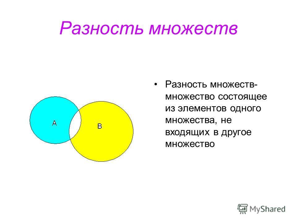 Разность множеств Разность множеств- множество состоящее из элементов одного множества, не входящих в другое множество