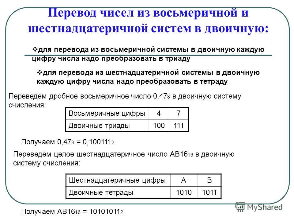 Перевод чисел из восьмеричной и шестнадцатеричной систем в двоичную: для перевода из восьмеричной системы в двоичную каждую цифру числа надо преобразовать в триаду для перевода из шестнадцатеричной системы в двоичную каждую цифру числа надо преобразо
