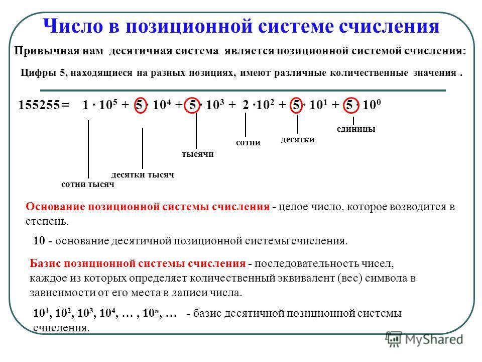 1 · 10 5 + 5 · 10 4 + 5 · 10 3 + 2 ·10 2 + 5 · 10 1 + 5 · 10 0 Число в позиционной системе счисления Привычная нам десятичная система является позиционной системой счисления: Цифры 5, находящиеся на разных позициях, имеют различные количественные зна