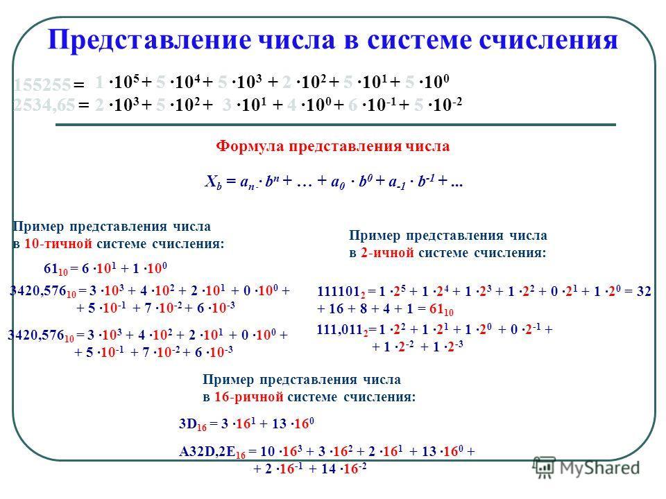 Представление числа в системе счисления Формула представления числа Пример представления числа в 2-ичной системе счисления: 111101 2 = 1 ·2 5 + 1 ·2 4 + 1 ·2 3 + 1 ·2 2 + 0 ·2 1 + 1 ·2 0 = 32 + 16 + 8 + 4 + 1 = 61 10 111,011 2 = 1 ·2 2 + 1 ·2 1 + 1 ·