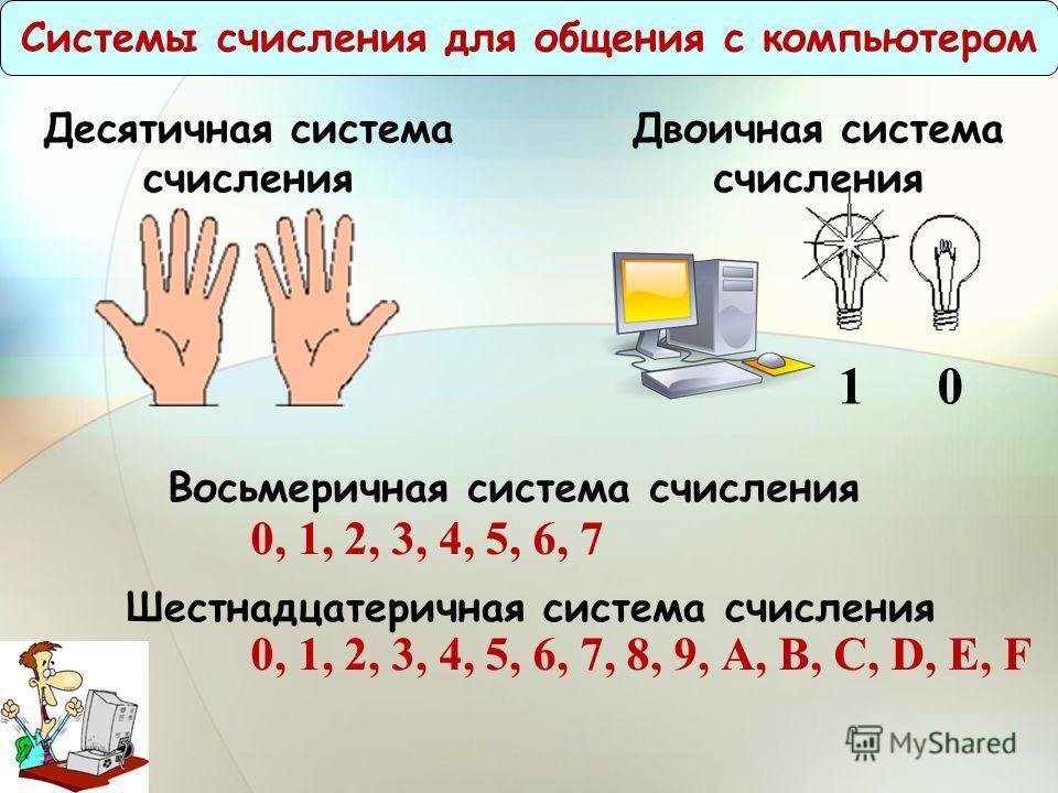 Системы счисления для общения с компьютером 10 Десятичная система счисления Двоичная система счисления Восьмеричная система счисления Шестнадцатеричная система счисления 0, 1, 2, 3, 4, 5, 6, 7 0, 1, 2, 3, 4, 5, 6, 7, 8, 9, A, B, C, D, E, F