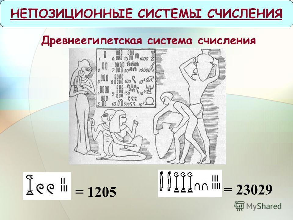 Древнеегипетская система счисления = 1205 НЕПОЗИЦИОННЫЕ СИСТЕМЫ СЧИСЛЕНИЯ = 23029