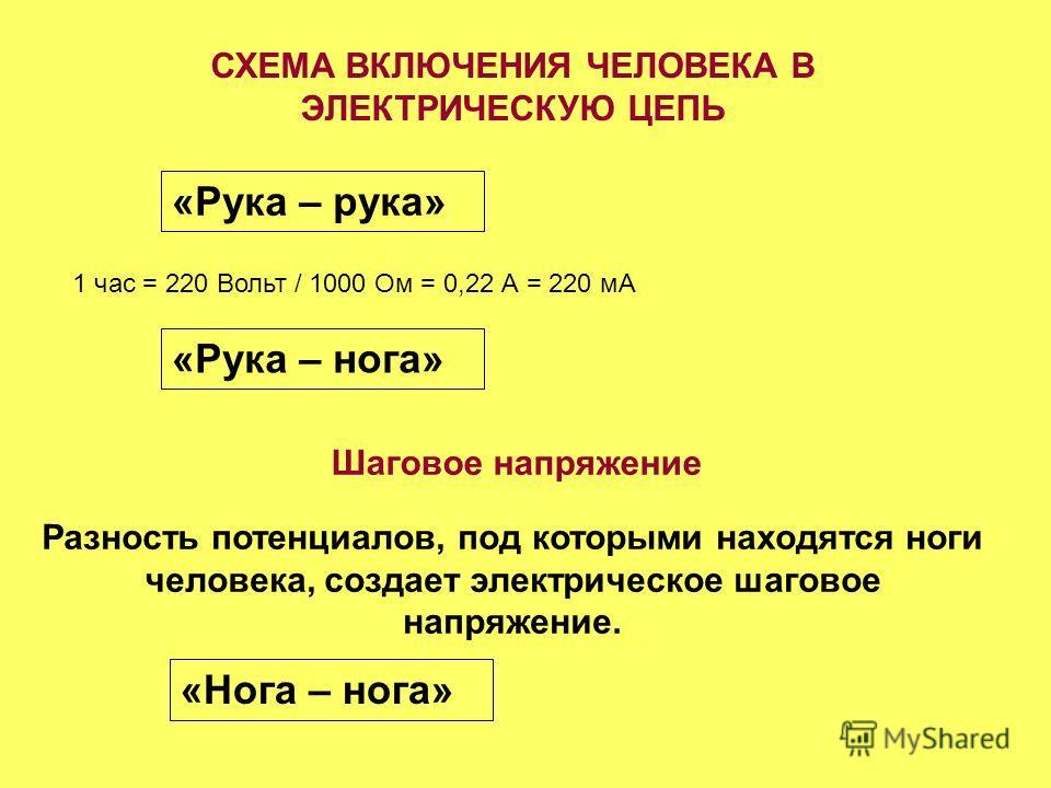 СХЕМА ВКЛЮЧЕНИЯ ЧЕЛОВЕКА В