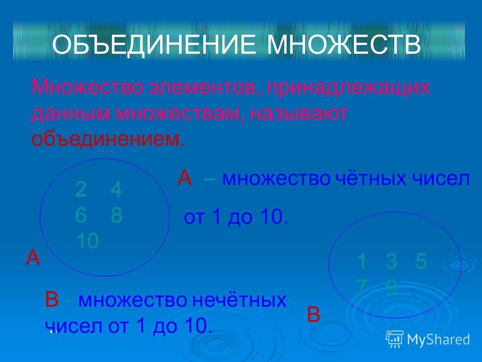 ОБЪЕДИНЕНИЕ МНОЖЕСТВ А – множество чётных чисел от 1 до 10. А 2 4 6 8 10 В 1 3 5 7 9 Множество элементов, принадлежащих данным множествам, называют объединением... В - множество нечётных чисел от 1 до 10.