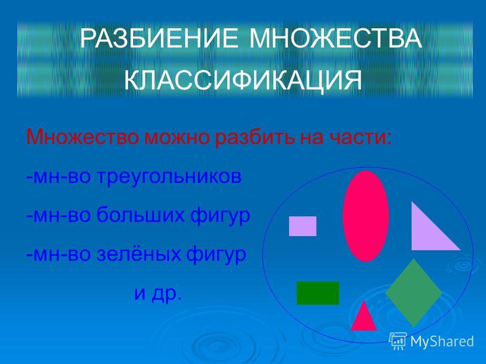 Множество можно разбить на части: -м-мн-во треугольников -м-мн-во больших фигур -м-мн-во зелёных фигур и др. РАЗБИЕНИЕ МНОЖЕСТВА КЛАССИФИКАЦИЯ