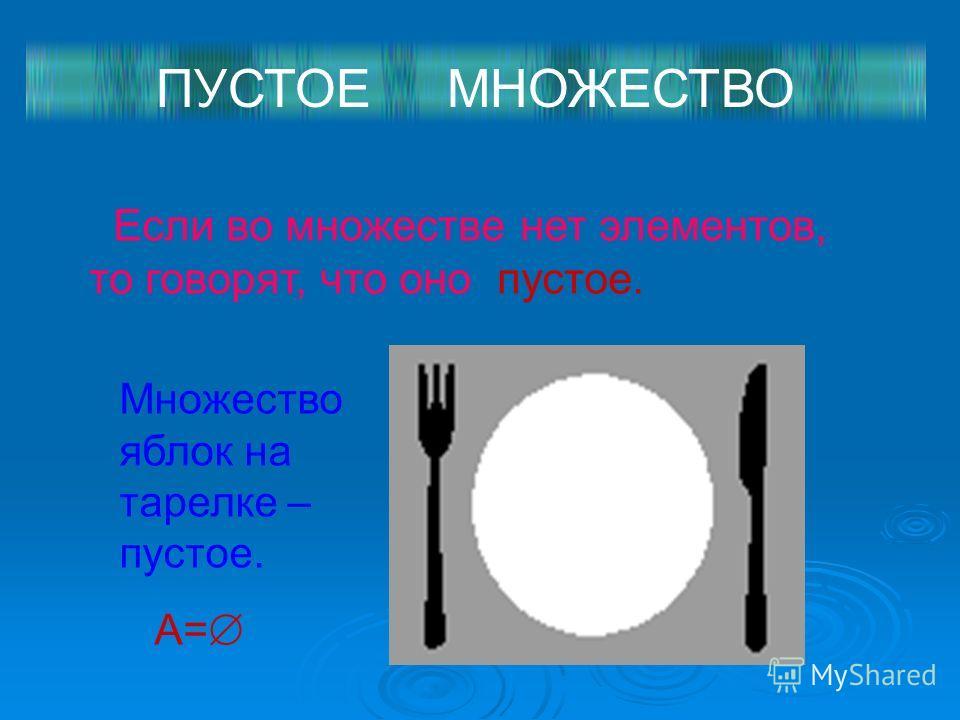 ПУСТОЕ МНОЖЕСТВО Если во множестве нет элементов, то говорят, что оно пустое. Множество яблок на тарелке – пустое. А=