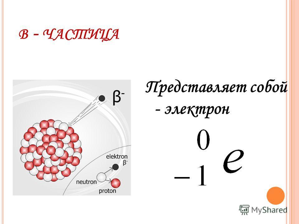 Β - ЧАСТИЦА Представляет собой - электрон