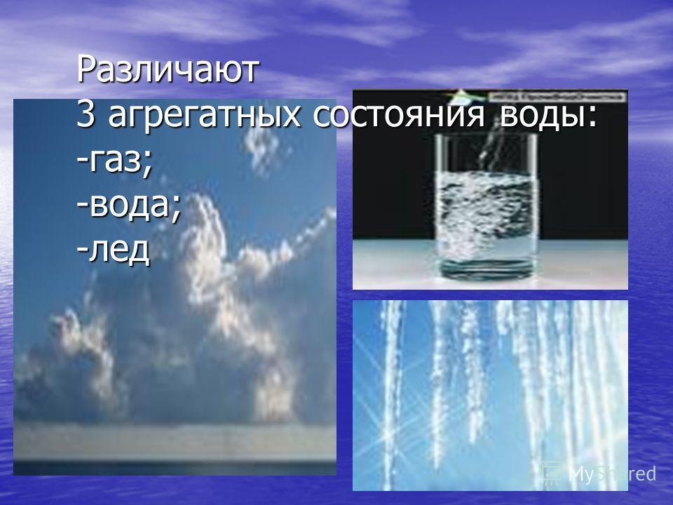 Различают 3 агрегатных состояния воды: -газ; -вода; -лед