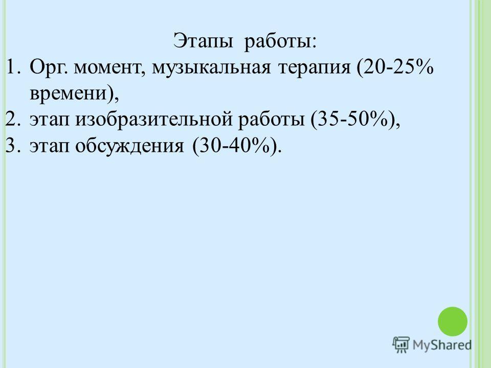 Этапы работы: 1.Орг. момент, музыкальная терапия (20-25% времени), 2.этап изобразительной работы (35-50%), 3.этап обсуждения (30-40%).