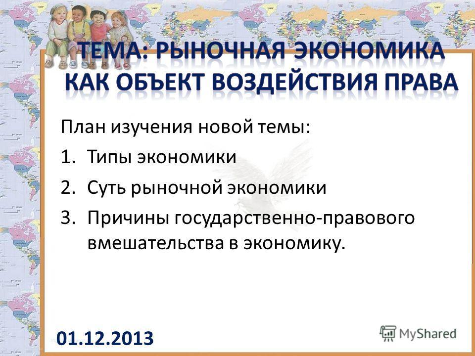 План изучения новой темы: 1.Типы экономики 2.Суть рыночной экономики 3.Причины государственно-правового вмешательства в экономику. 01.12.2013