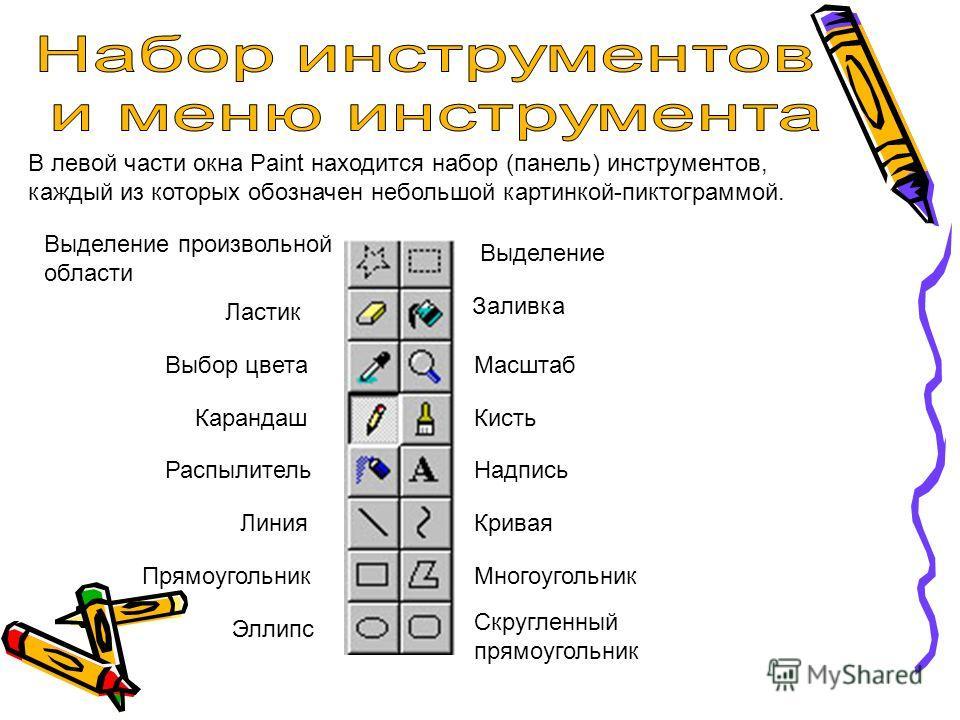 В левой части окна Paint находится набор (панель) инструментов, каждый из которых обозначен небольшой картинкой-пиктограммой. Выделение Заливка Масштаб Кисть Надпись Кривая Многоугольник Скругленный прямоугольник Выделение произвольной области Ластик