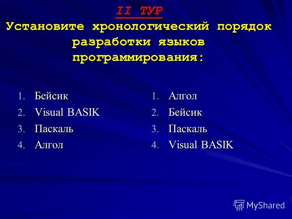 II ТУР Установите хронологический порядок разработки языков программирования: 1. Бейсик 2. Visual BASIK 3. Паскаль 4. Алгол 1. Алгол 2. Бейсик 3. Паскаль 4. Visual BASIK