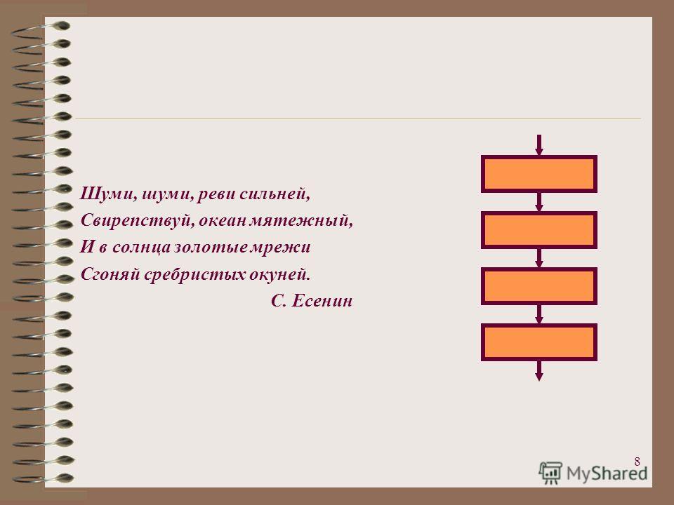 7 Если жизнь тебя обманет, Не печалься, не сердись! День веселья, верь, настанет. А.С.Пушкин