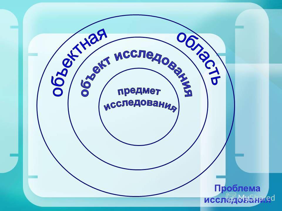 Основные этапы исследовательской работы I.Выбор темы исследования. II.Планирование исследовательской деятельности. III. Процесс исследования. IV. Оформление результатов исследования V.Защита результатов исследования