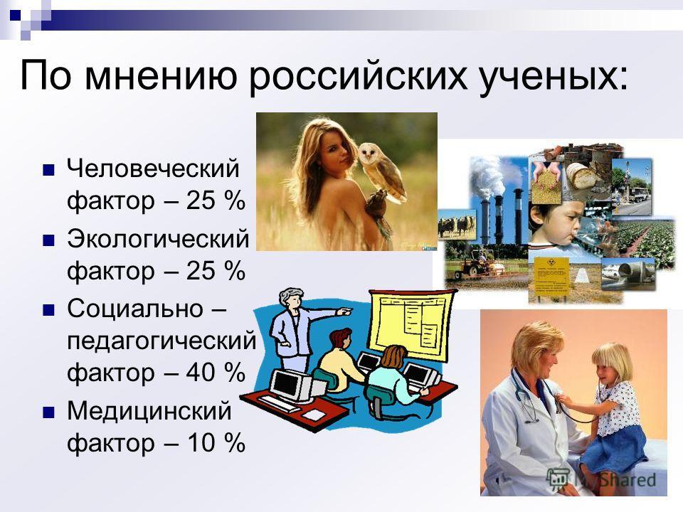 По мнению российских ученых: Человеческий фактор – 25 % Экологический фактор – 25 % Социально – педагогический фактор – 40 % Медицинский фактор – 10 %