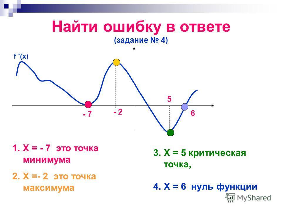 Найти ошибку в ответе (задание 4) 5 - 7 f '(x) - 2 6 1.X = - 7 это точка минимума 2.X =- 2 это точка максимума 3.X = 5 критическая точка, 4.X = 6 нуль функции