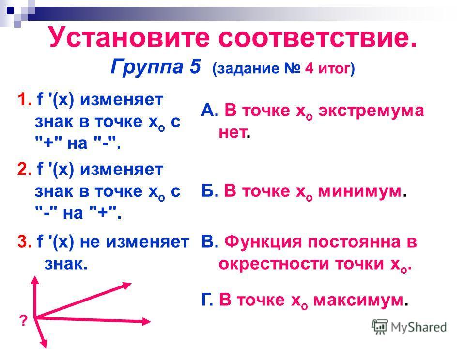 1. f '(x) изменяет знак в точке х о с