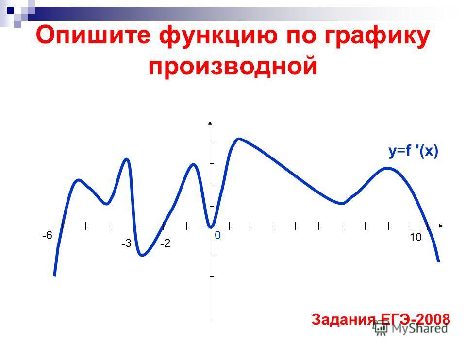 Опишите функцию по графику производной 0 y=f '(x) Задания ЕГЭ-2008 -2-3 -6 10
