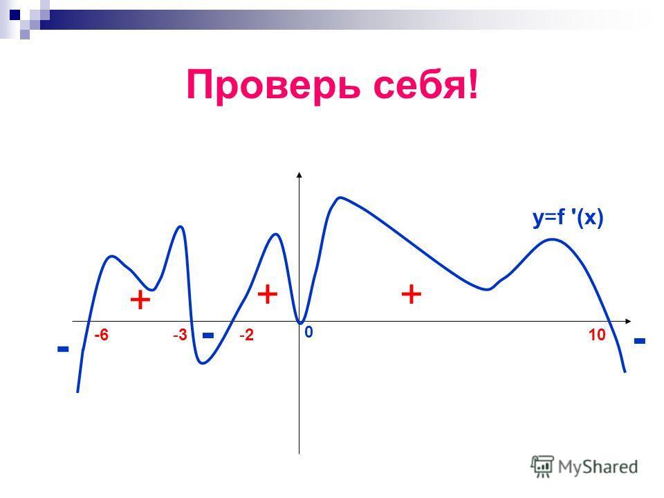-6-3-3-2-2 0 10 y=f '(x) - - - + ++ Проверь себя!