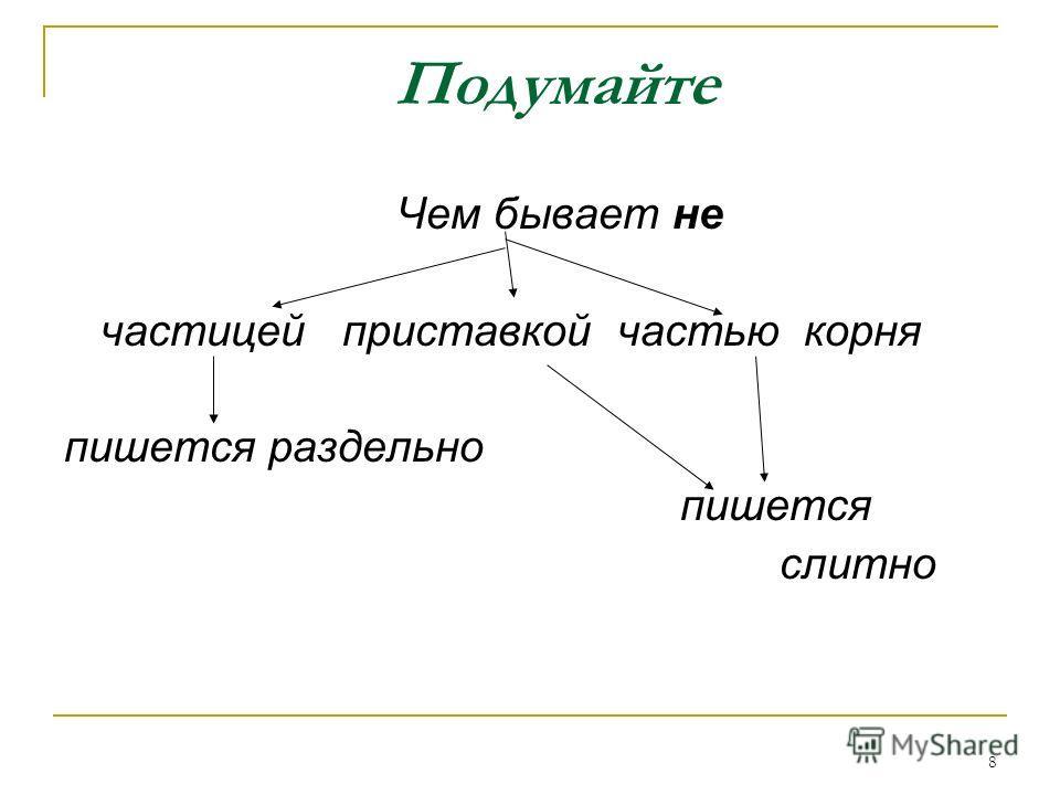 8 Подумайте Чем бывает не частицей приставкой частью корня пишется раздельно пишется слитно