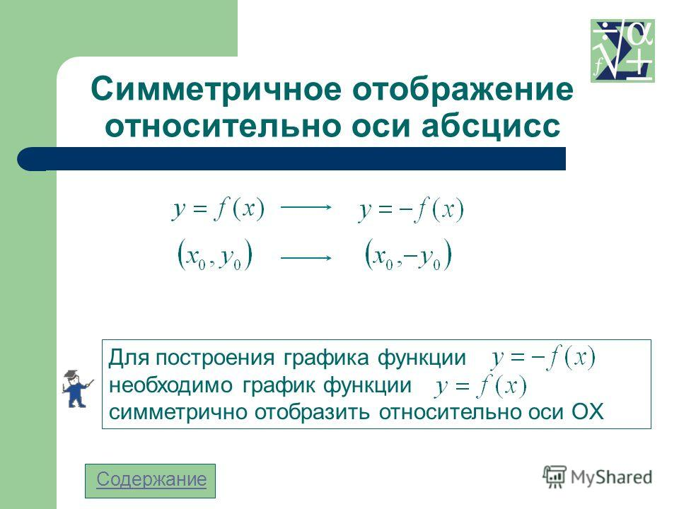 Симметричное отображение относительно оси абсцисс Для построения графика функции необходимо график функции симметрично отобразить относительно оси OX Содержание
