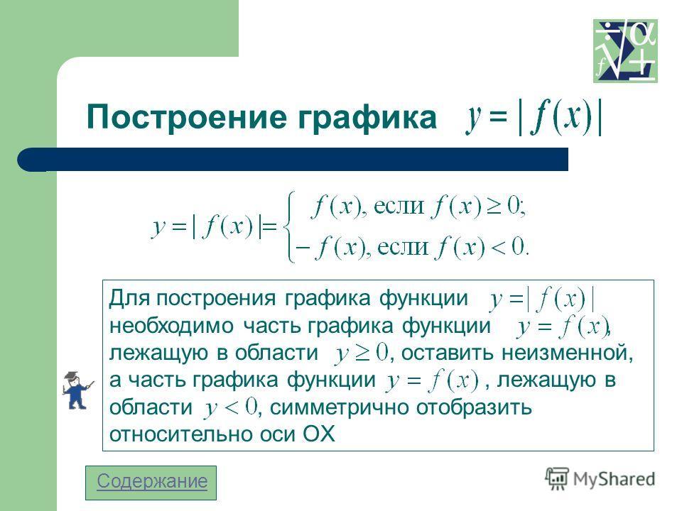 Построение графика Для построения графика функции необходимо часть графика функции, лежащую в области, оставить неизменной, а часть графика функции, лежащую в области, симметрично отобразить относительно оси OX Содержание