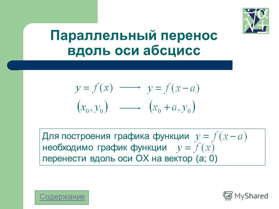 Параллельный перенос вдоль оси абсцисс Для построения графика функции необходимо график функции перенести вдоль оси OX на вектор (а; 0) Содержание