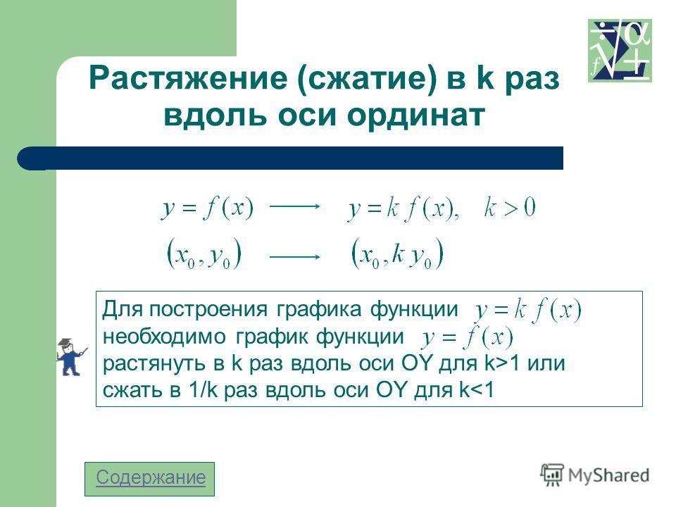 Растяжение (сжатие) в k раз вдоль оси ординат Для построения графика функции необходимо график функции растянуть в k раз вдоль оси OY для k>1 или сжать в 1/k раз вдоль оси OY для k