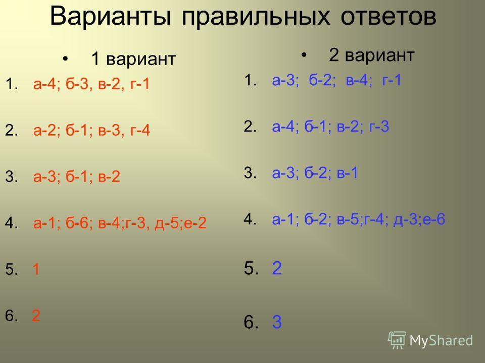 Варианты правильных ответов 1 вариант 1.а-4; б-3, в-2, г-1 2.а-2; б-1; в-3, г-4 3.а-3; б-1; в-2 4.а-1; б-6; в-4;г-3, д-5;е-2 5. 1 6. 2 2 вариант 1.а-3; б-2; в-4; г-1 2.а-4; б-1; в-2; г-3 3.а-3; б-2; в-1 4.а-1; б-2; в-5;г-4; д-3;е-6 5.2 6.3
