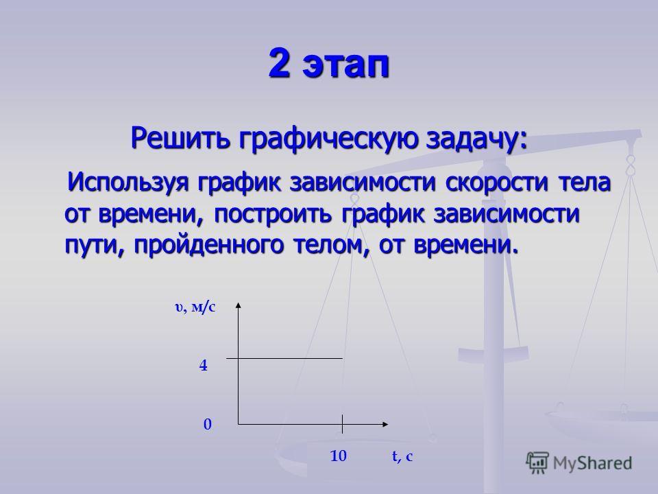 2 этап Решить графическую задачу: Используя график зависимости скорости тела от времени, построить график зависимости пути, пройденного телом, от времени. Используя график зависимости скорости тела от времени, построить график зависимости пути, пройд