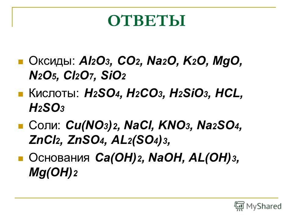 ОТВЕТЫ Оксиды: Al 2 O 3, CO 2, Na 2 O, K 2 O, MgO, N 2 O 5, Cl 2 O 7, SiO 2 Кислоты: H 2 SO 4, H 2 CO 3, H 2 SiO 3, HCL, H 2 SO 3 Соли: Cu(NO 3 ) 2, NaCl, KNO 3, Na 2 SO 4, ZnCl 2, ZnSO 4, AL 2 (SO 4 ) 3, Основания Ca(OH) 2, NaOH, AL(OH) 3, Mg(OH) 2