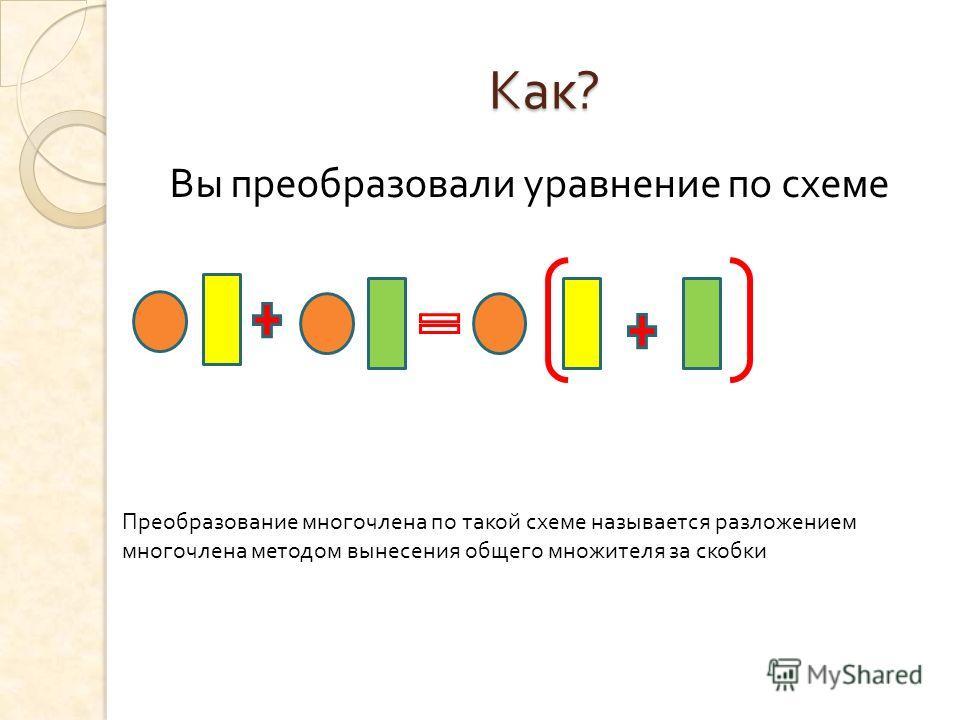 Как ? Вы преобразовали уравнение по схеме Преобразование многочлена по такой схеме называется разложением многочлена методом вынесения общего множителя за скобки