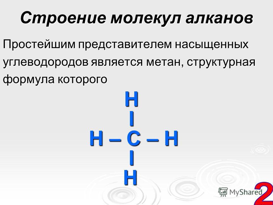Простейшим представителем насыщенных углеводородов является метан, структурная формула которого H I H – C – H I H H I H – C – H I H Строение молекул алканов