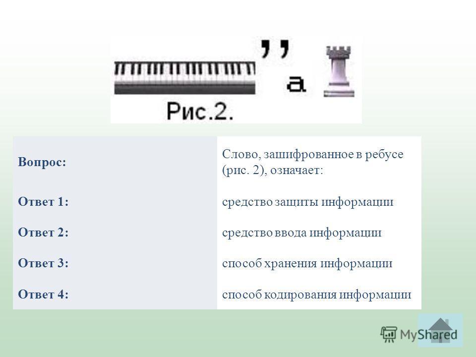 Вопрос: Слово, зашифрованное в ребусе (рис. 2), означает: Ответ 1:средство защиты информации Ответ 2:средство ввода информации Ответ 3:способ хранения информации Ответ 4:способ кодирования информации