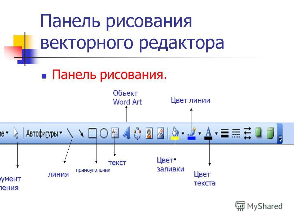 Панель рисования векторного редактора Панель рисования. линия прямоугольник текст Объект Word Art Цвет заливки Цвет линии Цвет текста Инструмент выделения