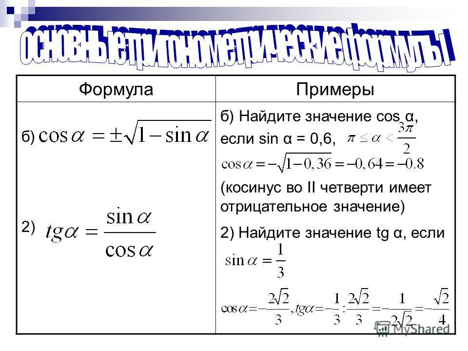 ФормулаПримеры б) 2) б) Найдите значение cos α, если sin α = 0,6, (косинус во II четверти имеет отрицательное значение) 2) Найдите значение tg α, если
