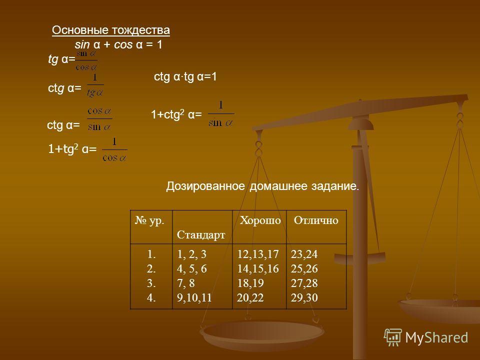 Основные тождества sin α + cos α = 1 tg α= ctg α= ctg α= ctg αtg α=1 1+ctg 2 α= 1+tg 2 α= Дозированное домашнее задание. ур. Стандарт Хорошо Отлично 1. 2. 3. 4. 1, 2, 3 4, 5, 6 7, 8 9,10,11 12,13,17 14,15,16 18,19 20,22 23,24 25,26 27,28 29,30