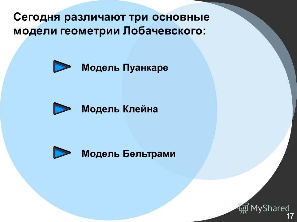 Сегодня различают три основные модели геометрии Лобачевского: Модель Клейна Модель Пуанкаре Модель Бельтрами 17