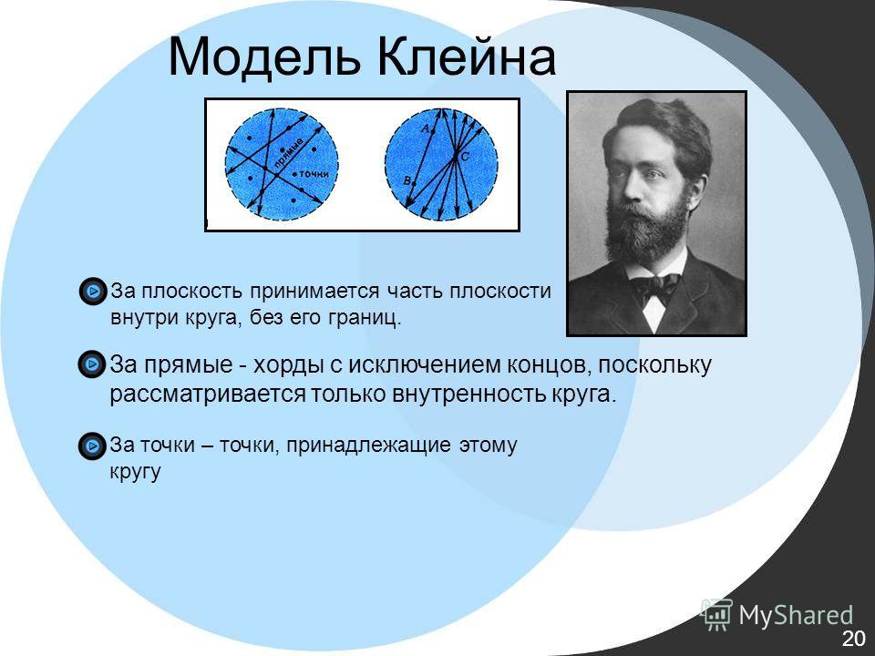 Модель Клейна За точки – точки, принадлежащие этому кругу За прямые - хорды с исключением концов, поскольку рассматривается только внутренность круга. За плоскость принимается часть плоскости внутри круга, без его границ. 20