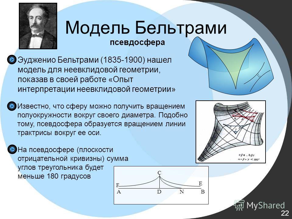 Модель Бельтрами псевдосфера Эудженио Бельтрами (1835-1900) нашел модель для неевклидовой геометрии, показав в своей работе «Опыт интерпретации неевклидовой геометрии» Известно, что сферу можно получить вращением полуокружности вокруг своего диаметра