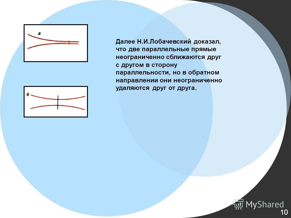 Далее Н.И.Лобачевский доказал, что две параллельные прямые неограниченно сближаются друг с другом в сторону параллельности, но в обратном направлении они неограниченно удаляются друг от друга. 10