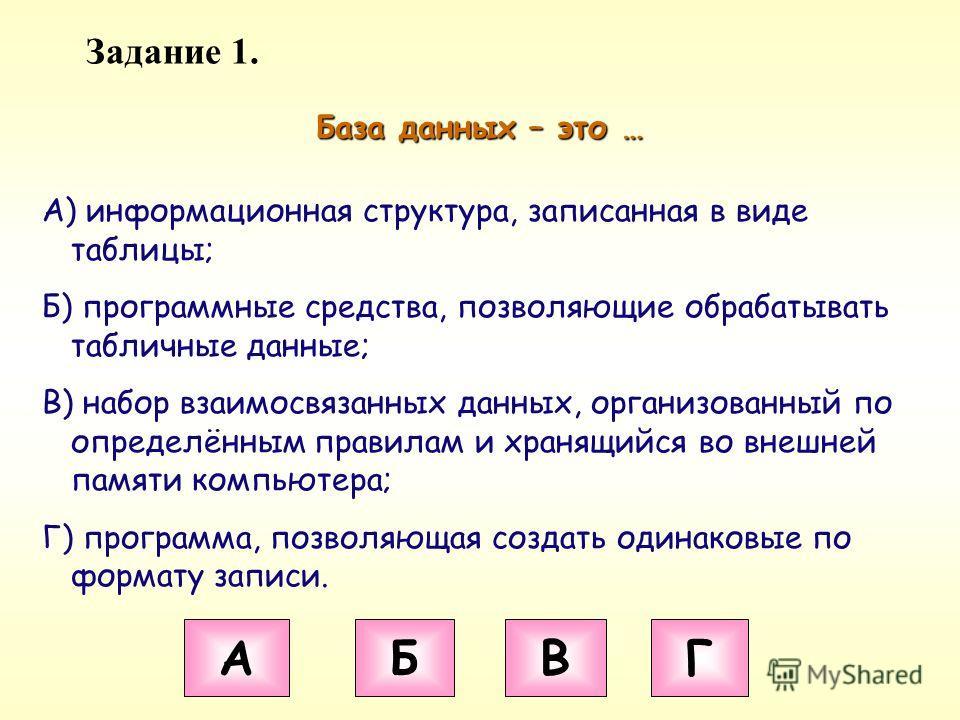 Задание 1. База данных – это … А Б В Г А) информационная структура, записанная в виде таблицы; Б) программные средства, позволяющие обрабатывать табличные данные; В) набор взаимосвязанных данных, организованный по определённым правилам и хранящийся в