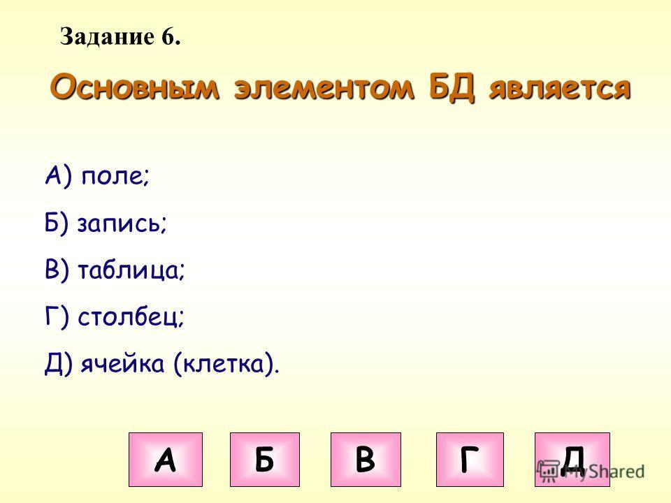 Задание 6. Основным элементом БД является Основным элементом БД является А Б В Г А) поле; Б) запись; В) таблица; Г) столбец; Д) ячейка (клетка). Д