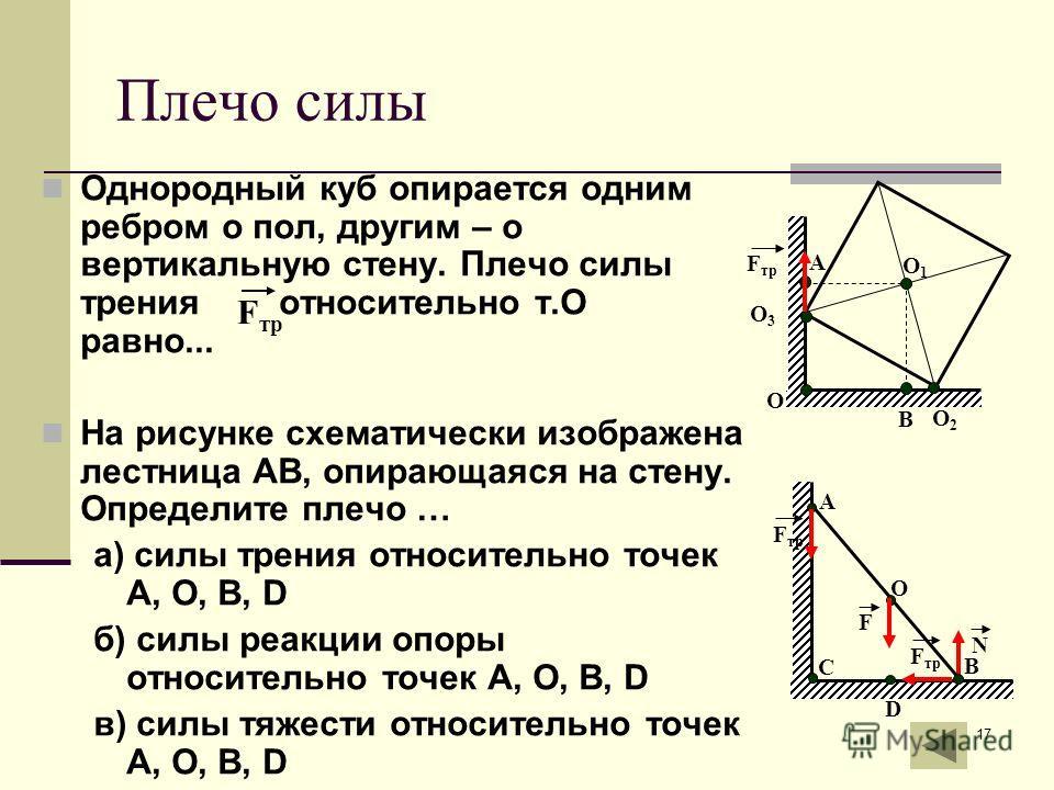 17 Плечо силы Однородный куб опирается одним ребром о пол, другим – о вертикальную стену. Плечо силы трения относительно т.О равно... На рисунке схематически изображена лестница АВ, опирающаяся на стену. Определите плечо … а) силы трения относительно